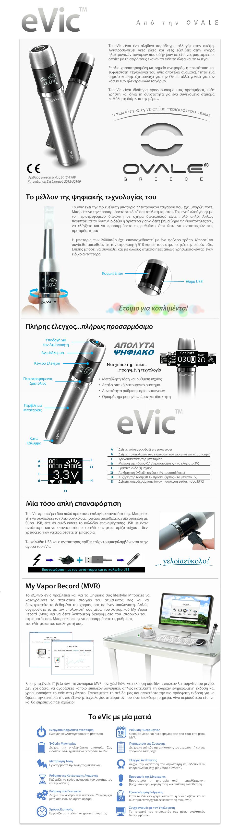 ηλεκτρονικό τσιγάρο, υγρό αναπλήρωσης ηλεκτρονικού τσιγάρου, κόψιμο καπνίσματος, ovale, joyetech, evic