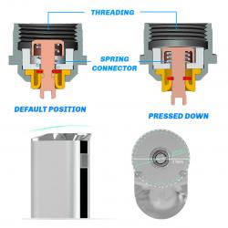 iStick 30W Sub Ohm Box Mod Kit (Black) image 6