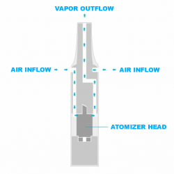 eGo CC Clearomizer (Silver) image 3