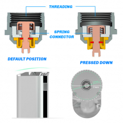 iStick 30W Sub Ohm Box Mod Kit (Silver) image 4